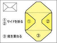 封筒テンプレ23