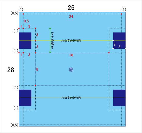 BOXポーチ裁断図