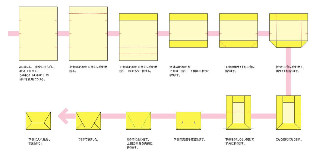 すべての折り紙 折り紙 小さい サイズ : A4用紙でL判写真の封筒折り ...