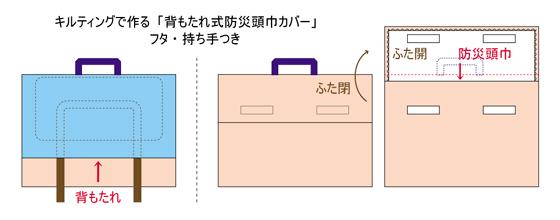 防災頭巾カバー検討7