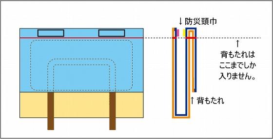 ポケット型防災頭巾5-3