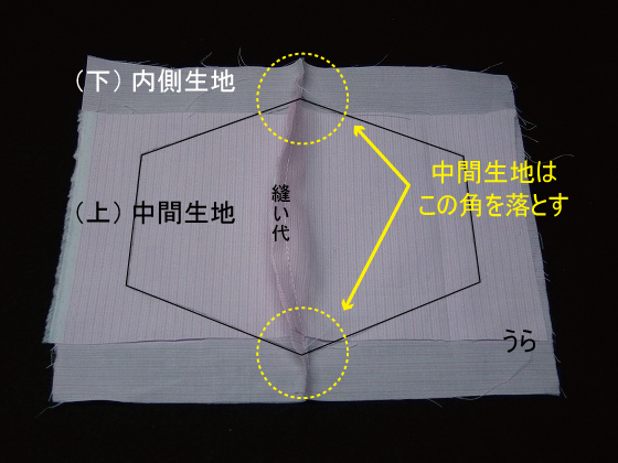 立体マスク補足11